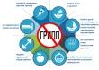 Рекомендации по профилактике гриппа и ОРВИ