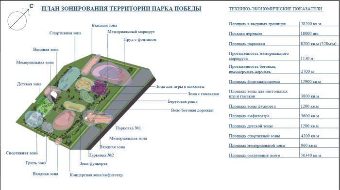 В Якутске начали строительные работы в Парке Победы